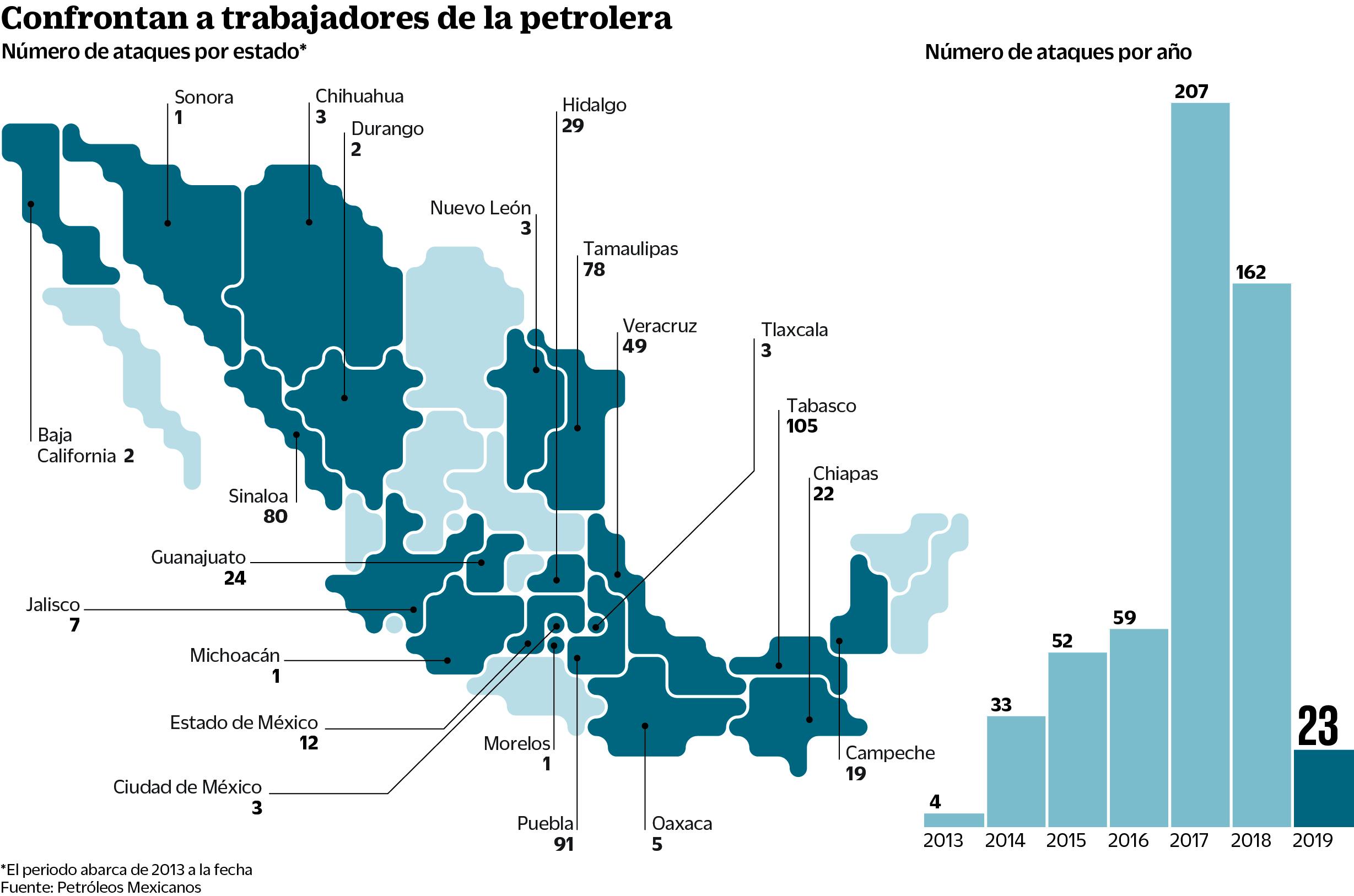 En Oaxaca se registran al menos cinco ataques al año.