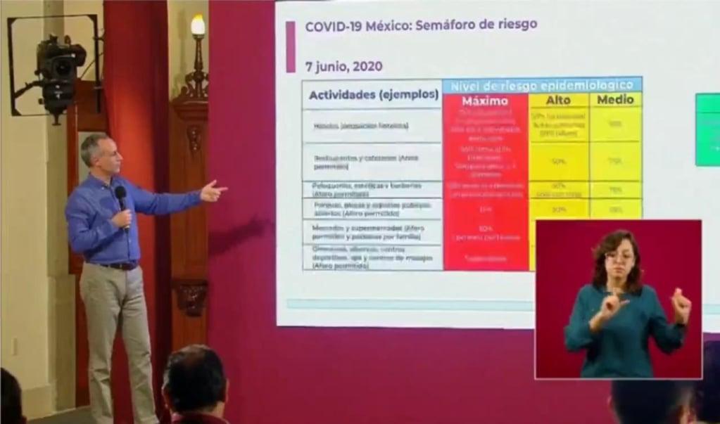 Oaxaca, con tendencia estable, pero con alto índice de contagios: López -Gatell