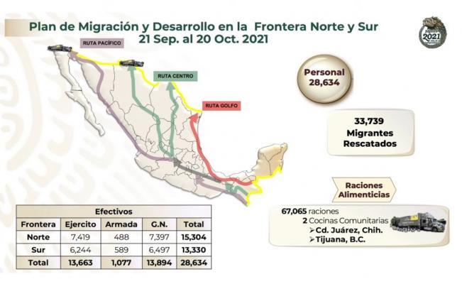 Identifica Sedena tres rutas de migración ilegal hacia Estados Unidos, atraviesan Oaxaca