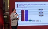 Suman en México mil 221 fallecidos por Covid-19, con 12,872 contagios